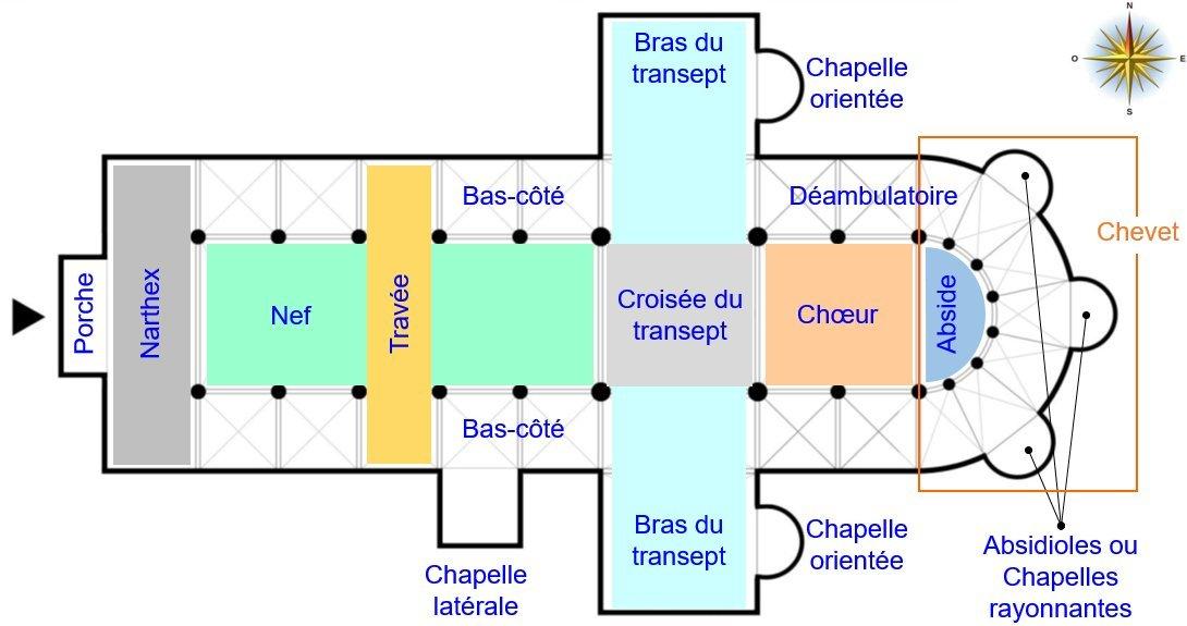 Chevet eglise for Architecture gothique definition